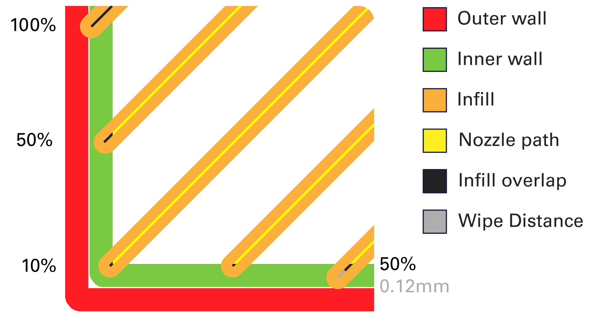infill_overlap.png